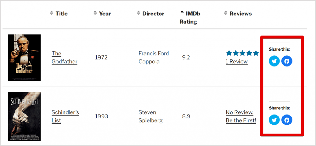 A table View displaying Gravity Forms entries, in this case famous movies. There is a column on the right containing Twitter and Facebook share buttons