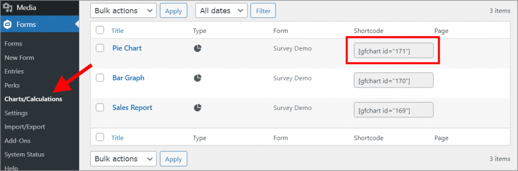 """The gfchart shortcode on the """"Charts/Calculations"""" page in WordPress"""