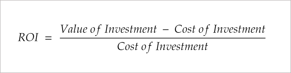 The formula to calculation ROI (ROI = Value of Investment minus Cost of Investment divided by Cost of Investment)